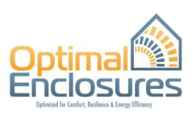 optimal-enclosures